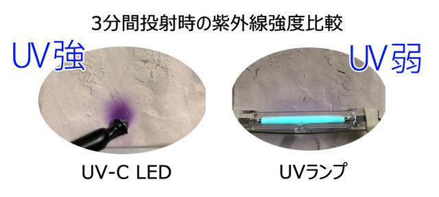 3分間投射時の紫外線強度比較